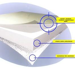 Kanały  ALPactive®  w walce  z  rozprzestrzenianiem się wirusów i bakterii